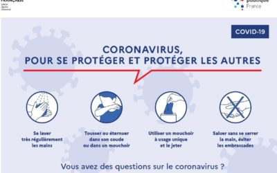 Coronavirus – Gestes Barrières